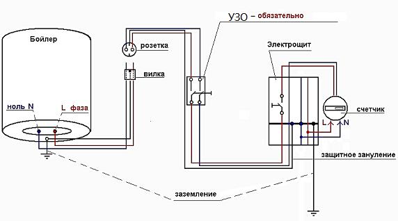 Как сделать заземление как на электростанции